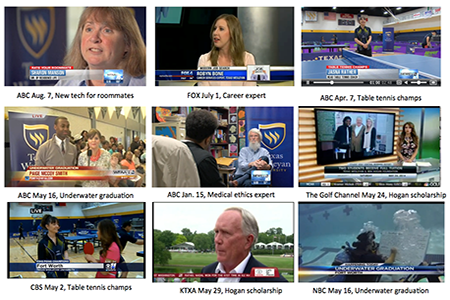 Screenshots of media placements for Texas Wesleyan University.
